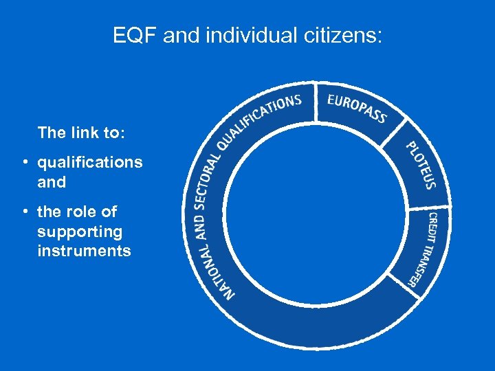 EQF and individual citizens: The link to: • qualifications and • the role of