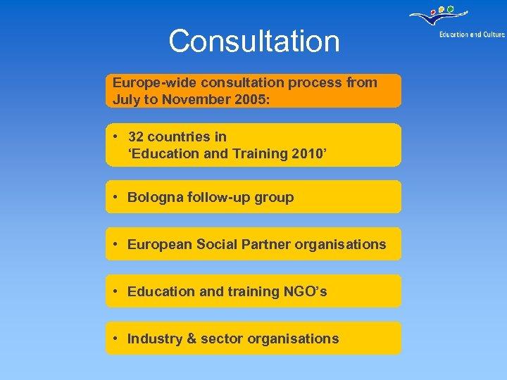 Consultation Europe-wide consultation process from July to November 2005: • 32 countries in 'Education