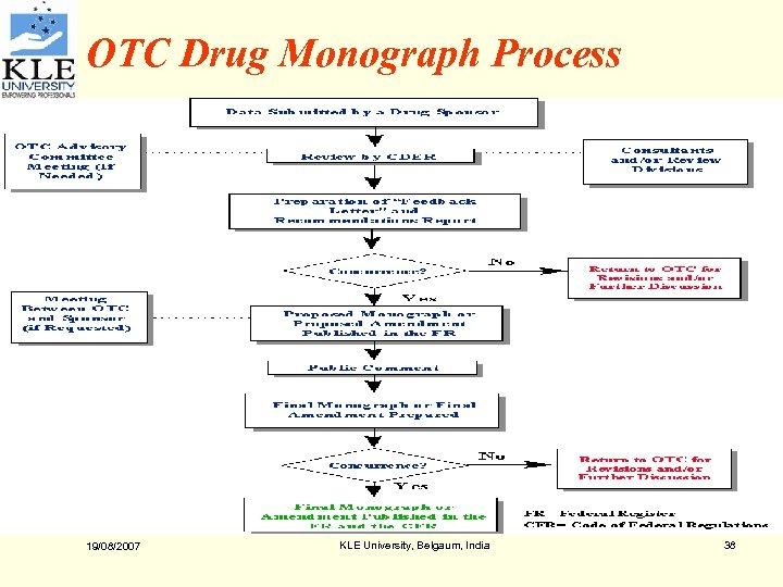 OTC Drug Monograph Process 19/08/2007 KLE University, Belgaum, India 38