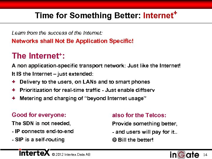 Time for Something Better: Internet+ Learn from the success of the Internet: Networks shall