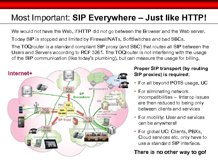 Most Important: SIP Everywhere – Just like HTTP! We would not have the Web,