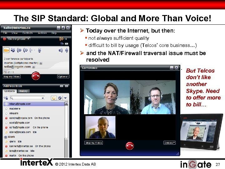 The SIP Standard: Global and More Than Voice! Ø Today over the Internet, but