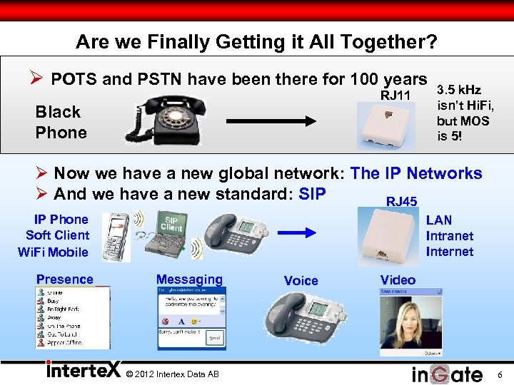 Are we Finally Getting it All Together? Ø POTS and PSTN have been there