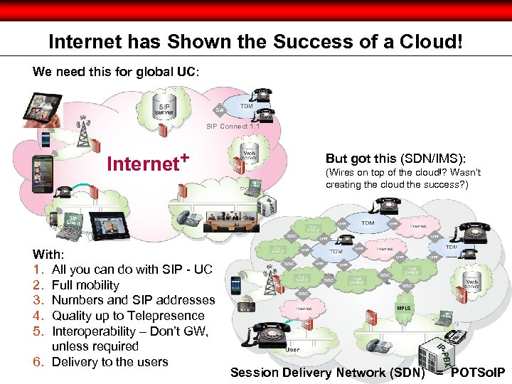 Internet has Shown the Success of a Cloud! We need this for global UC: