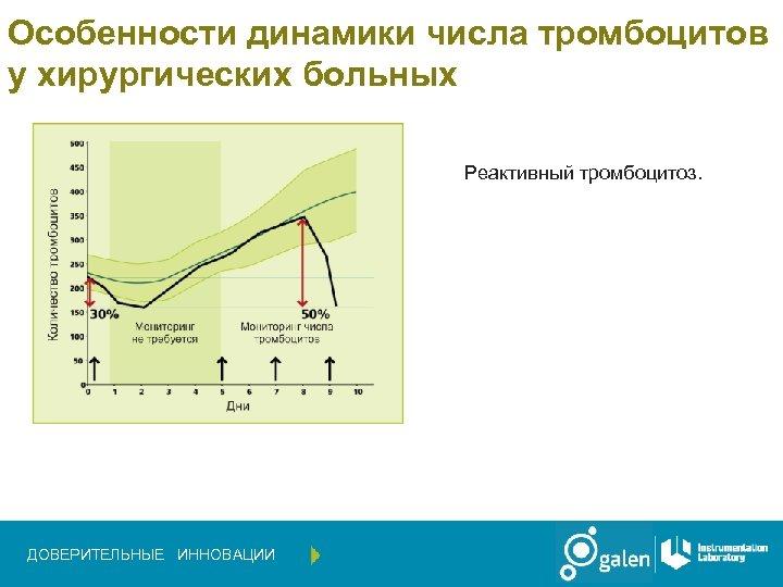 Особенности динамики числа тромбоцитов у хирургических больных Реактивный тромбоцитоз. ДОВЕРИТЕЛЬНЫЕ ИННОВАЦИИ