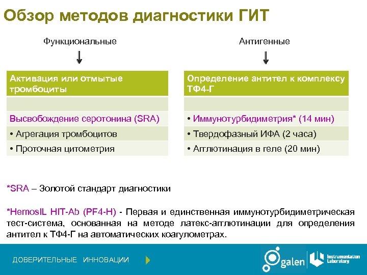 Обзор методов диагностики ГИТ Функциональные Антигенные Активация или отмытые тромбоциты Определение антител к комплексу