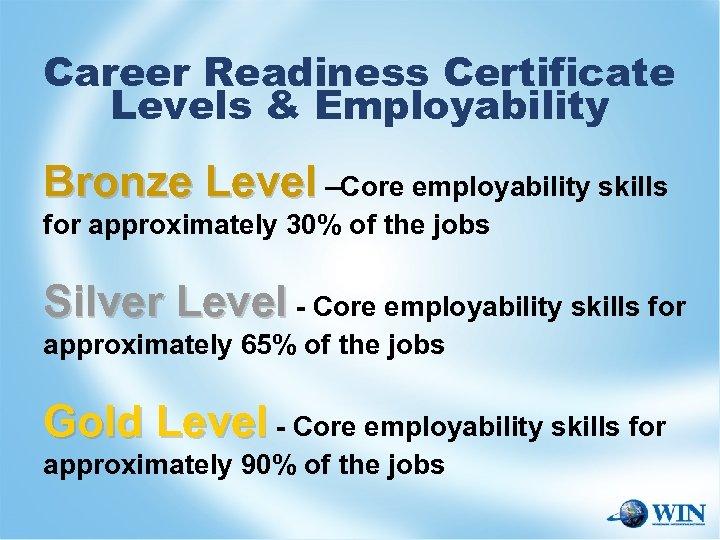 Career Readiness Certificate Levels & Employability Bronze Level –Core employability skills for approximately 30%