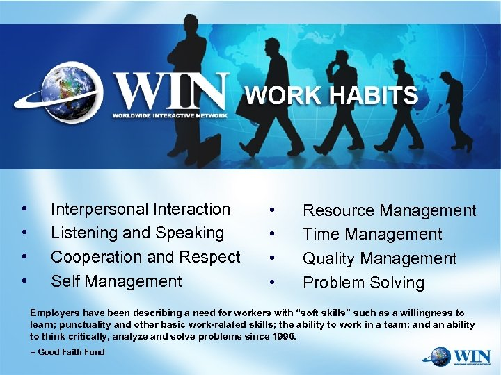 • • Interpersonal Interaction Listening and Speaking Cooperation and Respect Self Management •