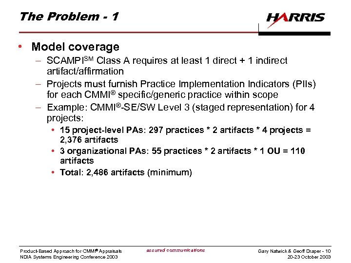 The Problem - 1 • Model coverage – SCAMPISM Class A requires at least