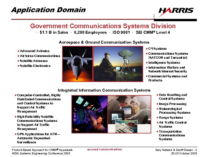 Application Domain Government Communications Systems Division · $1. 1 B in Sales · 6,