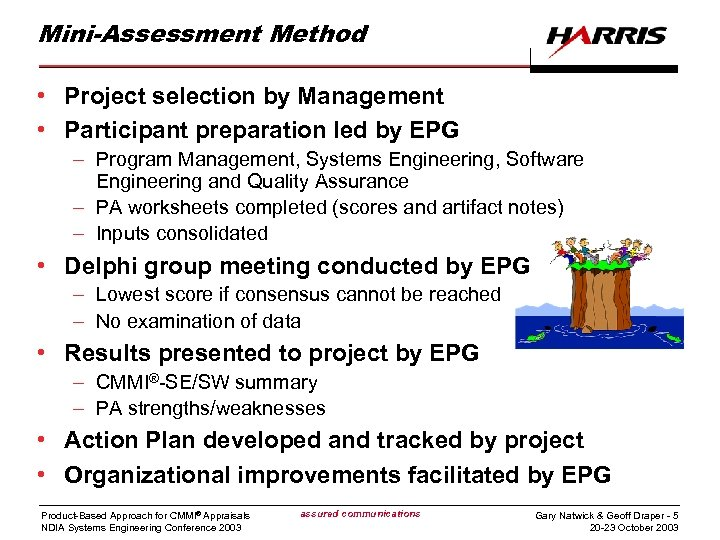 Mini-Assessment Method • Project selection by Management • Participant preparation led by EPG –
