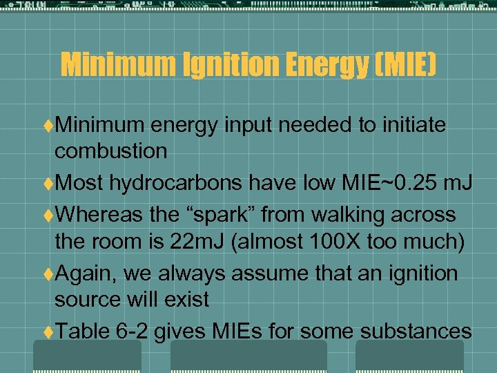 Minimum Ignition Energy (MIE) t. Minimum energy input needed to initiate combustion t. Most