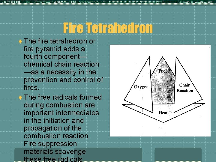 Fire Tetrahedron t The fire tetrahedron or fire pyramid adds a fourth component— chemical