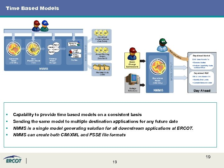 Time Based Models § Capability to provide time based models on a consistent basis