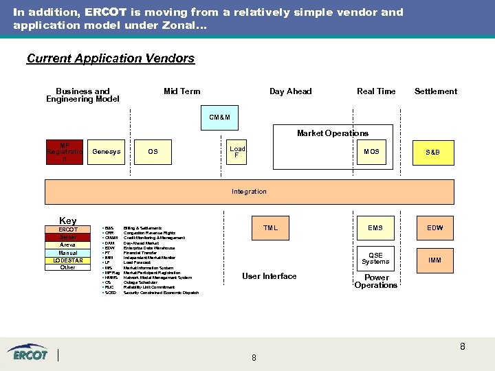In addition, ERCOT is moving from a relatively simple vendor and application model under