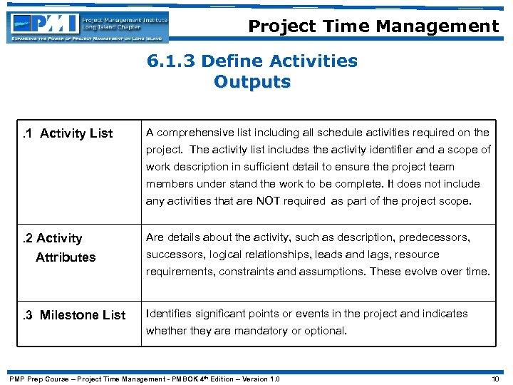 Project Time Management 6. 1. 3 Define Activities Outputs. 1 Activity List A comprehensive