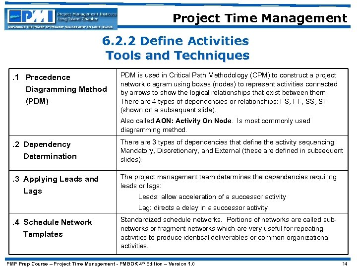Project Time Management 6. 2. 2 Define Activities Tools and Techniques. 1 Precedence Diagramming