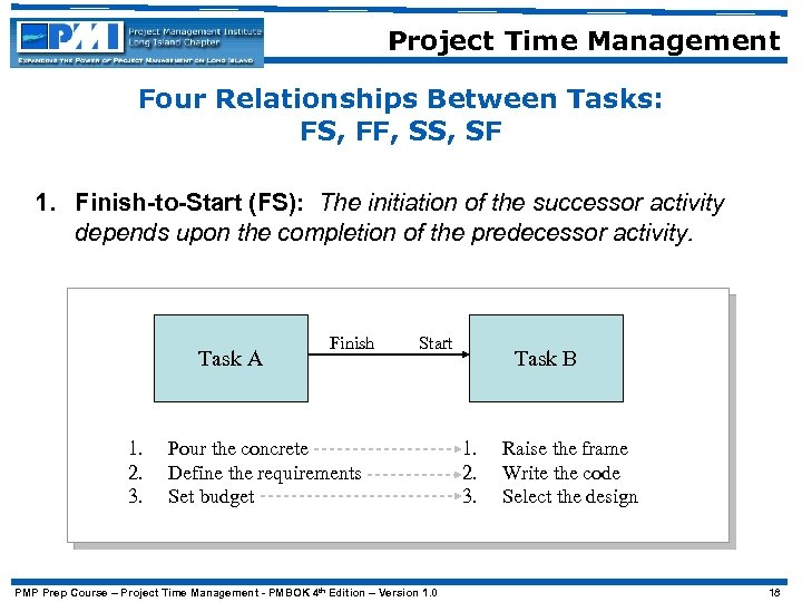 Project Time Management Four Relationships Between Tasks: FS, FF, SS, SF 1. Finish-to-Start (FS):