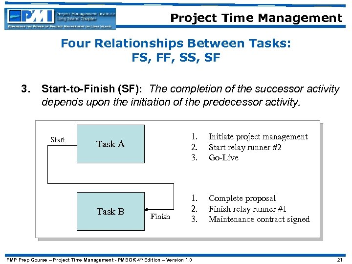 Project Time Management Four Relationships Between Tasks: FS, FF, SS, SF 3. Start-to-Finish (SF):