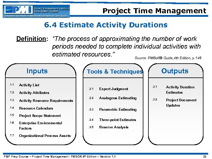 """Project Time Management 6. 4 Estimate Activity Durations Definition: """"The process of approximating the"""