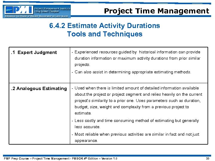Project Time Management 6. 4. 2 Estimate Activity Durations Tools and Techniques. 1 Expert