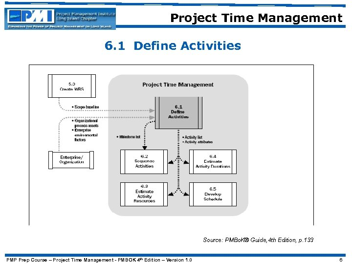 Project Time Management 6. 1 Define Activities Source: PMBo. K® Guide, 4 th Edition,