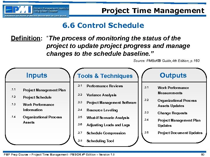 """Project Time Management 6. 6 Control Schedule Definition: """"The process of monitoring the status"""