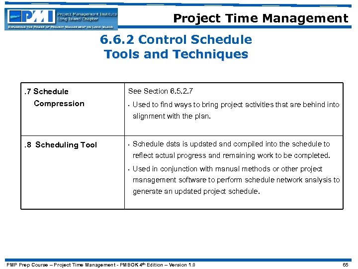 Project Time Management 6. 6. 2 Control Schedule Tools and Techniques. 7 Schedule Compression