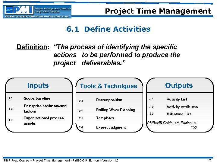 """Project Time Management 6. 1 Define Activities Definition: """"The process of identifying the specific"""