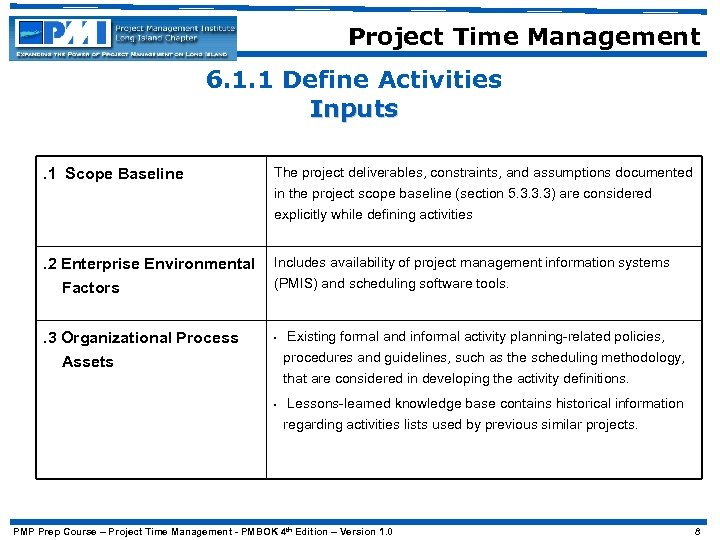 Project Time Management 6. 1. 1 Define Activities Inputs. 1 Scope Baseline The project