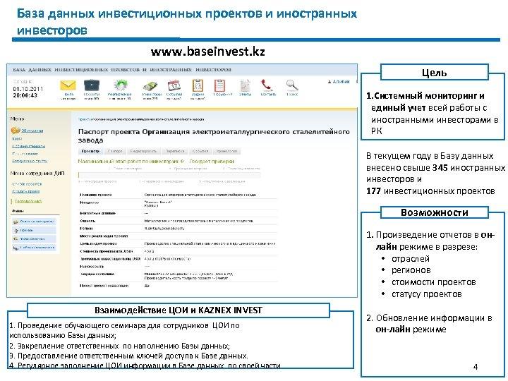 База данных инвестиционных проектов и иностранных инвесторов www. baseinvest. kz Цель 1. Системный мониторинг