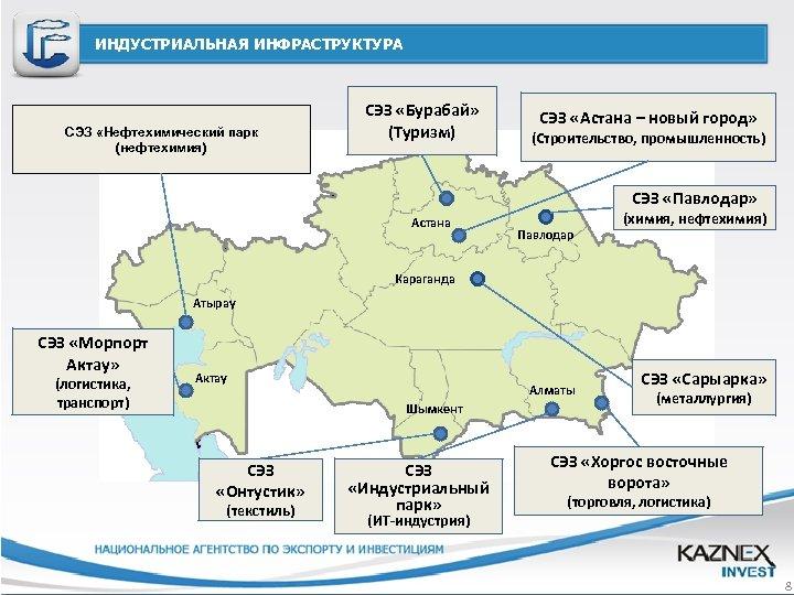 ИНДУСТРИАЛЬНАЯ ИНФРАСТРУКТУРА СЭЗ «Нефтехимический парк (нефтехимия) СЭЗ «Бурабай» (Туризм) СЭЗ «Астана – новый город»