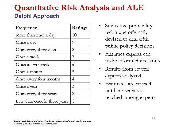 Quantitative Risk Analysis and ALE Delphi Approach Frequency Ratings More than once a day