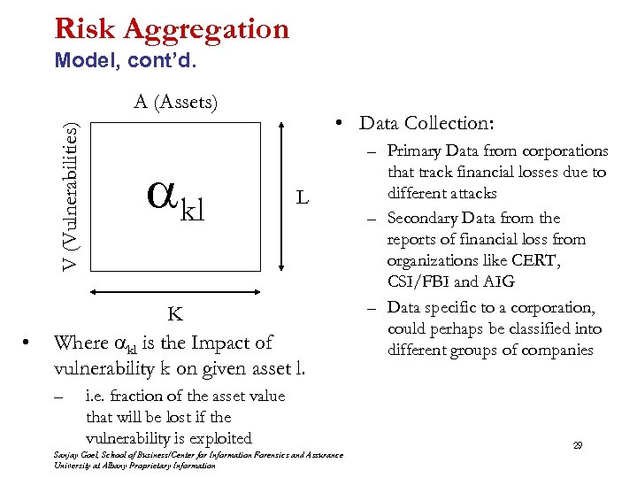 Risk Aggregation Model, cont'd. V (Vulnerabilities) A (Assets) • akl • Data Collection: L