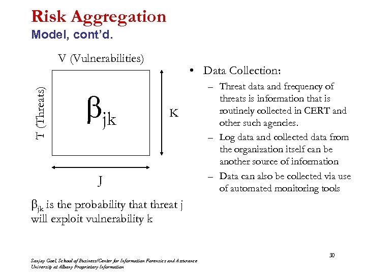 Risk Aggregation Model, cont'd. T (Threats) V (Vulnerabilities) bjk • Data Collection: K J