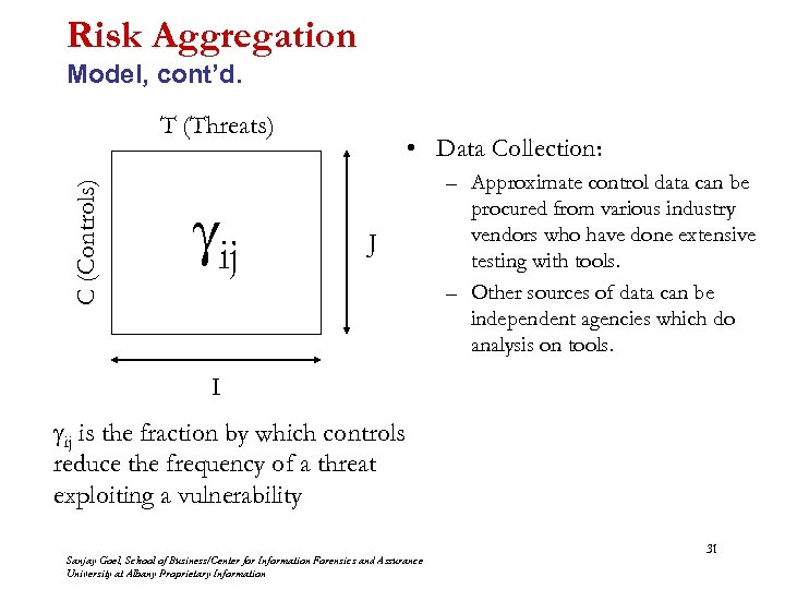 Risk Aggregation Model, cont'd. C (Controls) T (Threats) gij • Data Collection: J –