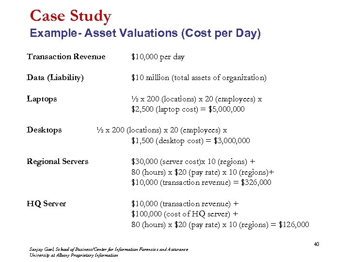 Case Study Example- Asset Valuations (Cost per Day) Transaction Revenue $10, 000 per day