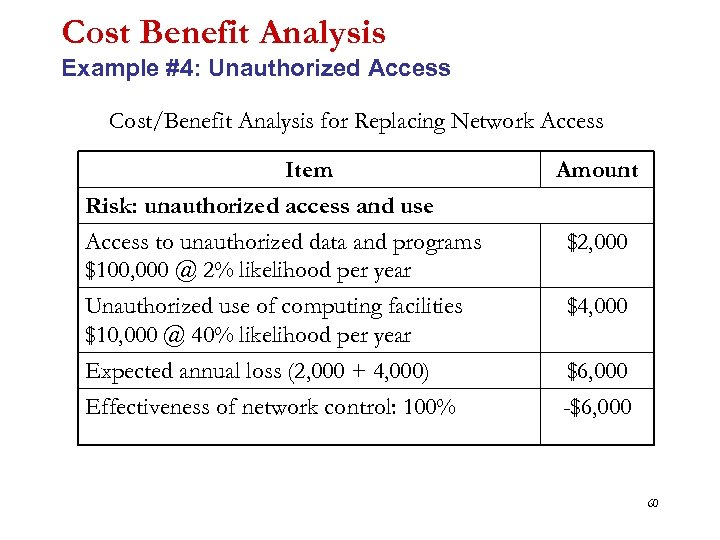 Cost Benefit Analysis Example #4: Unauthorized Access Cost/Benefit Analysis for Replacing Network Access Item