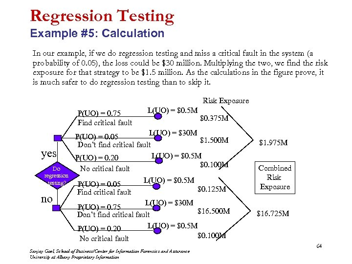 Regression Testing Example #5: Calculation In our example, if we do regression testing and