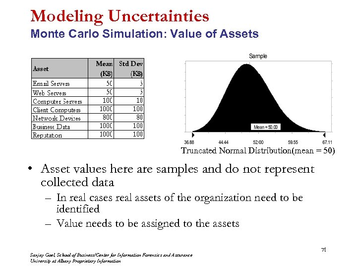Modeling Uncertainties Monte Carlo Simulation: Value of Assets Truncated Normal Distribution(mean = 50) •