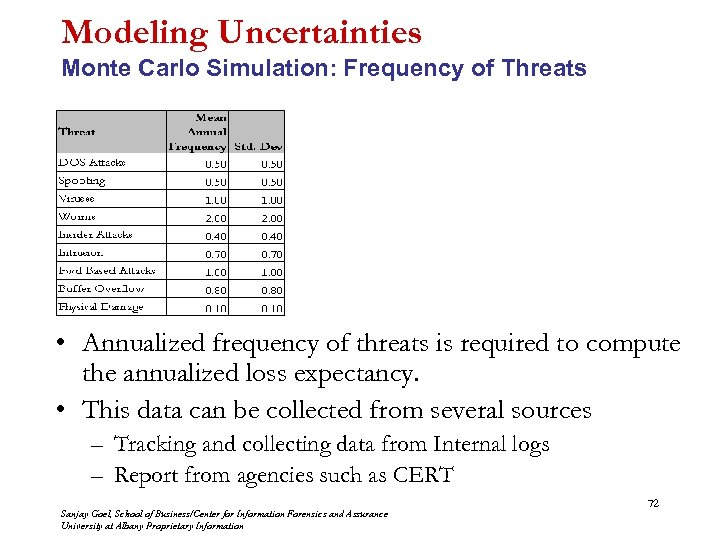 Modeling Uncertainties Monte Carlo Simulation: Frequency of Threats • Annualized frequency of threats is