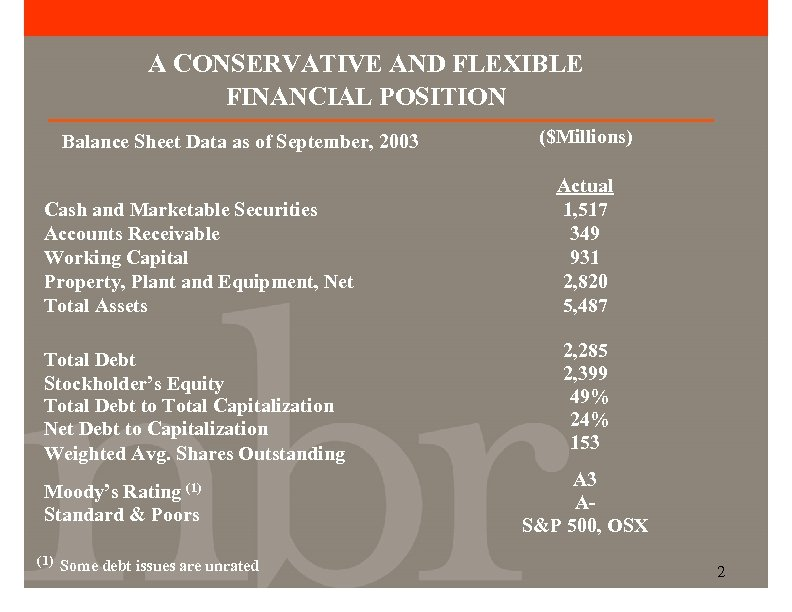 A CONSERVATIVE AND FLEXIBLE FINANCIAL POSITION Balance Sheet Data as of September, 2003 Cash