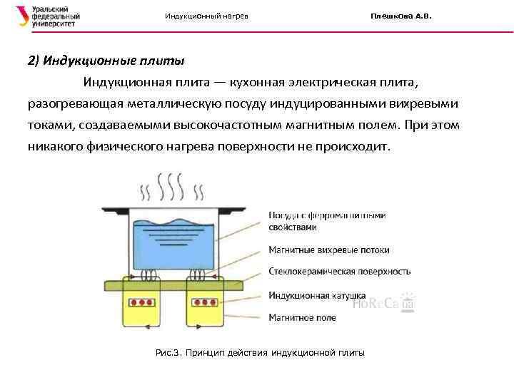 Индукционный нагрев Плешкова А. В. 2) Индукционные плиты Индукционная плита — кухонная электрическая плита,