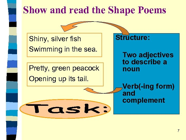 Show and read the Shape Poems Shiny, silver fish Swimming in the sea. Structure: