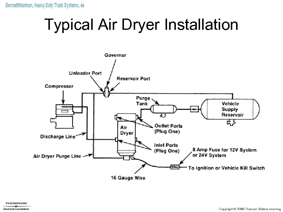 Typical Air Dryer Installation