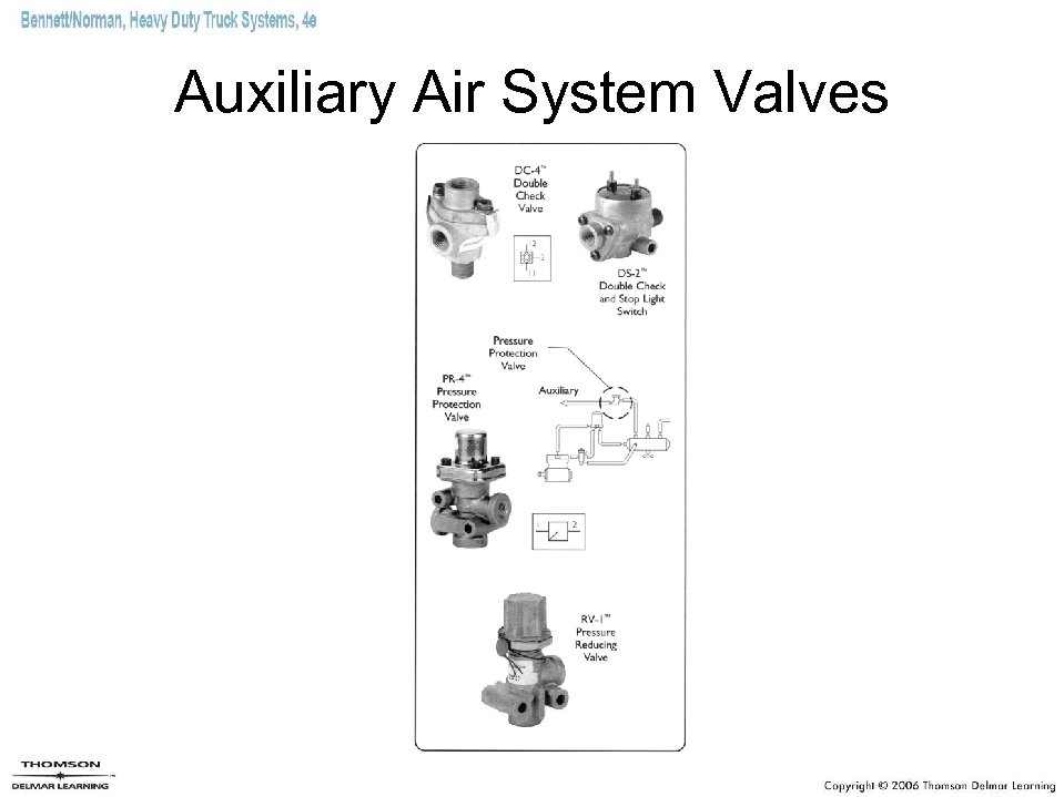 Auxiliary Air System Valves