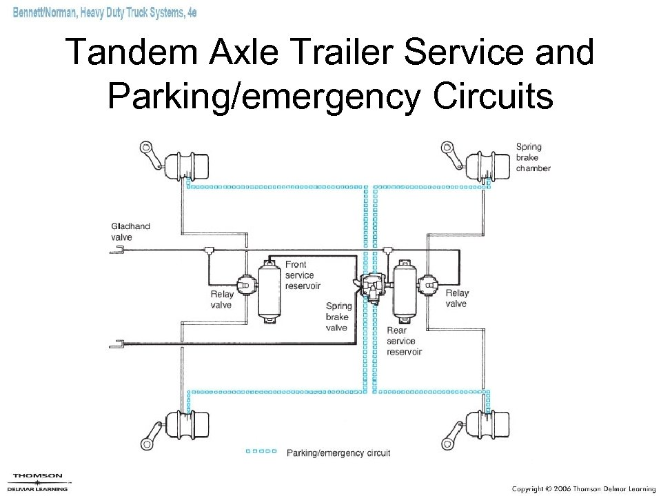 Tandem Axle Trailer Service and Parking/emergency Circuits