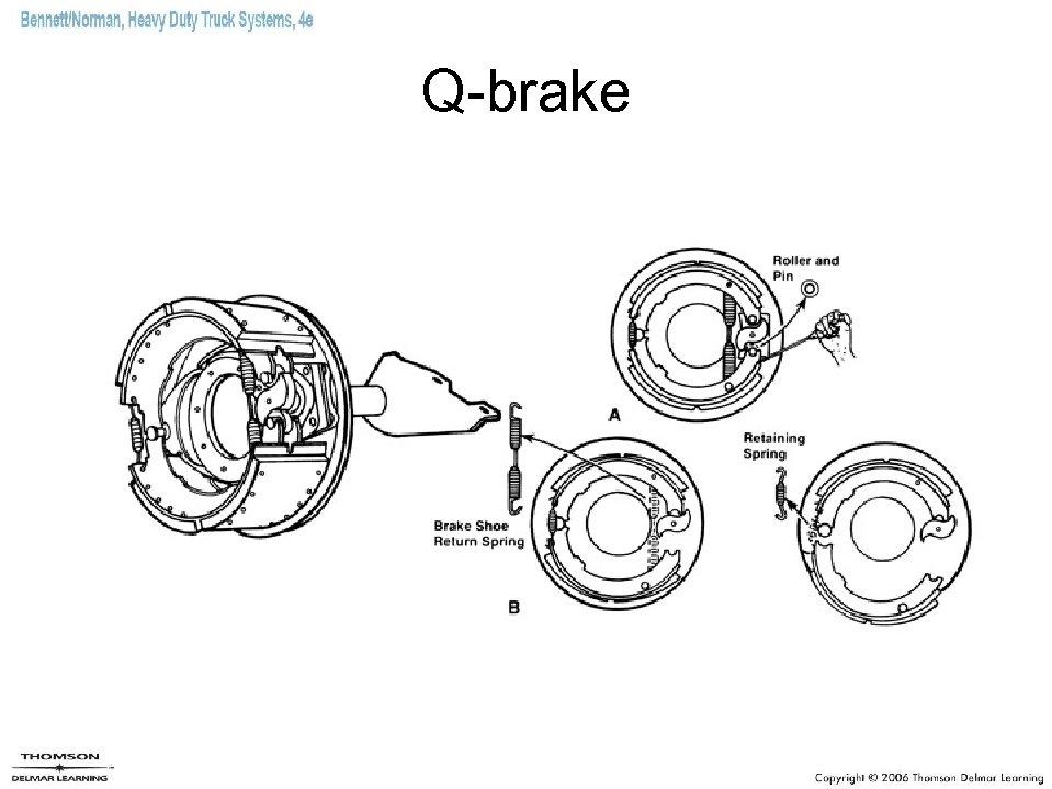 Q-brake