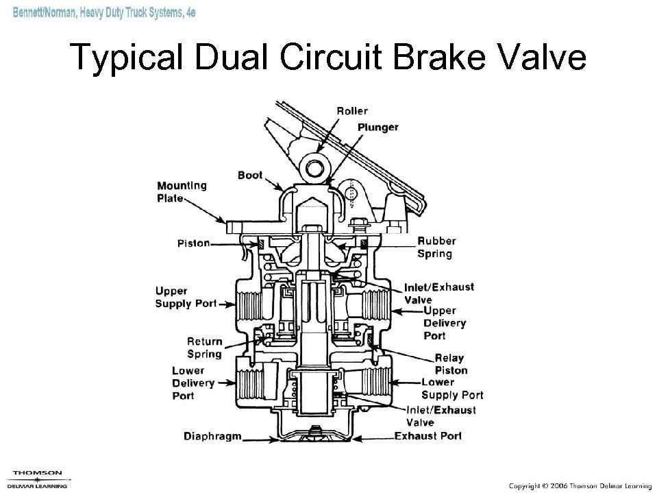Typical Dual Circuit Brake Valve
