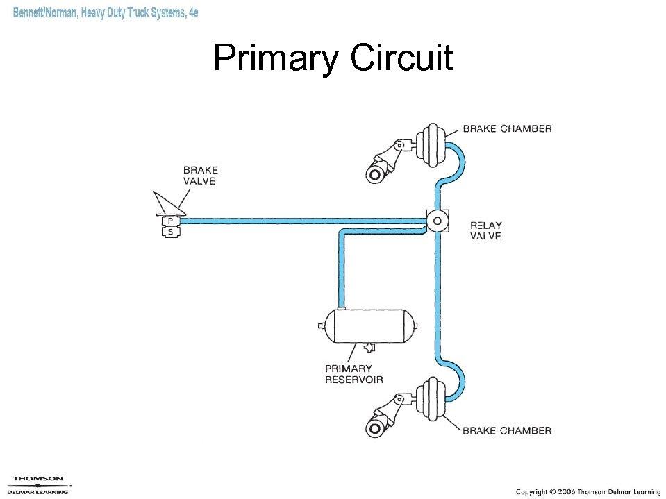 Primary Circuit